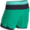 Marmot W's Pulse Short Gem Green/Ice Green